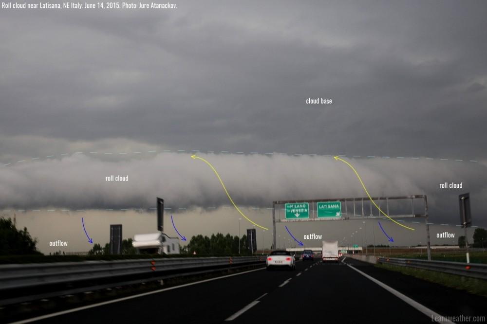 Roll_cloud_example_1_SWE_Atanackov_ann