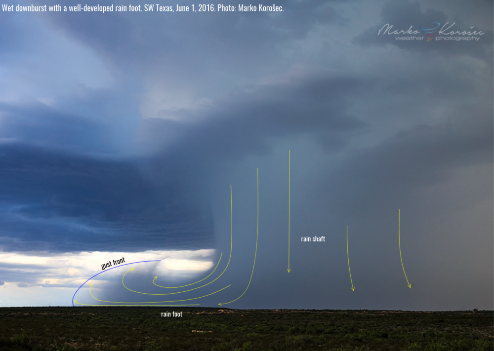SW101_wet_microburst_1_annotated